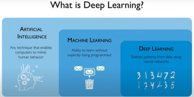 mit deep learning
